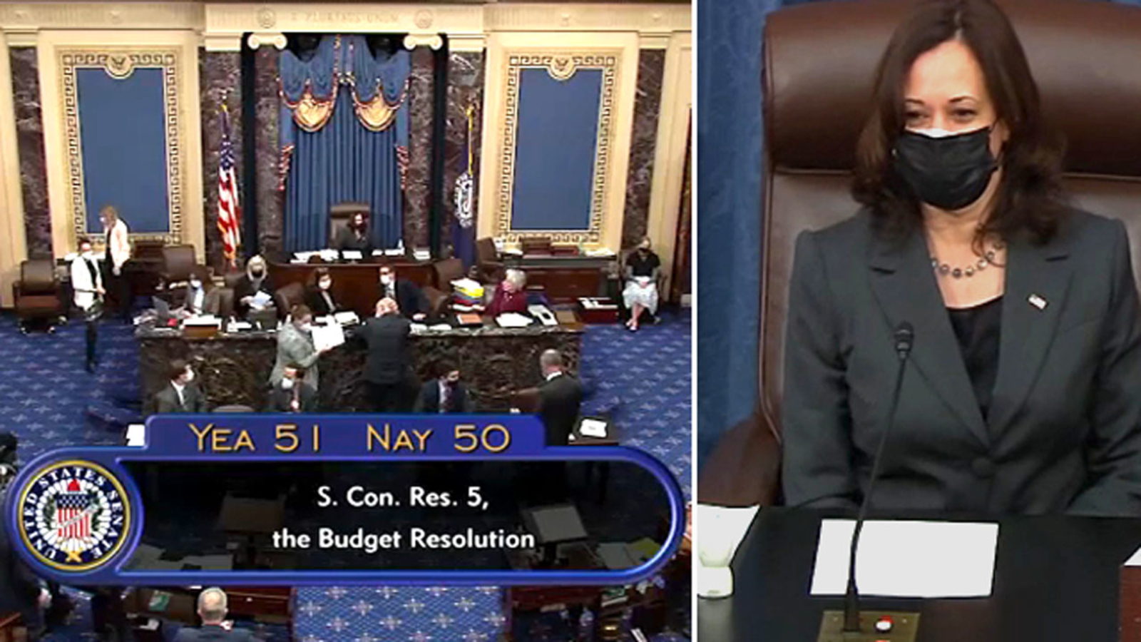 VP Kamala Harris casts first-ever tie-breaking vote on budget resolution to pass COVID relief package