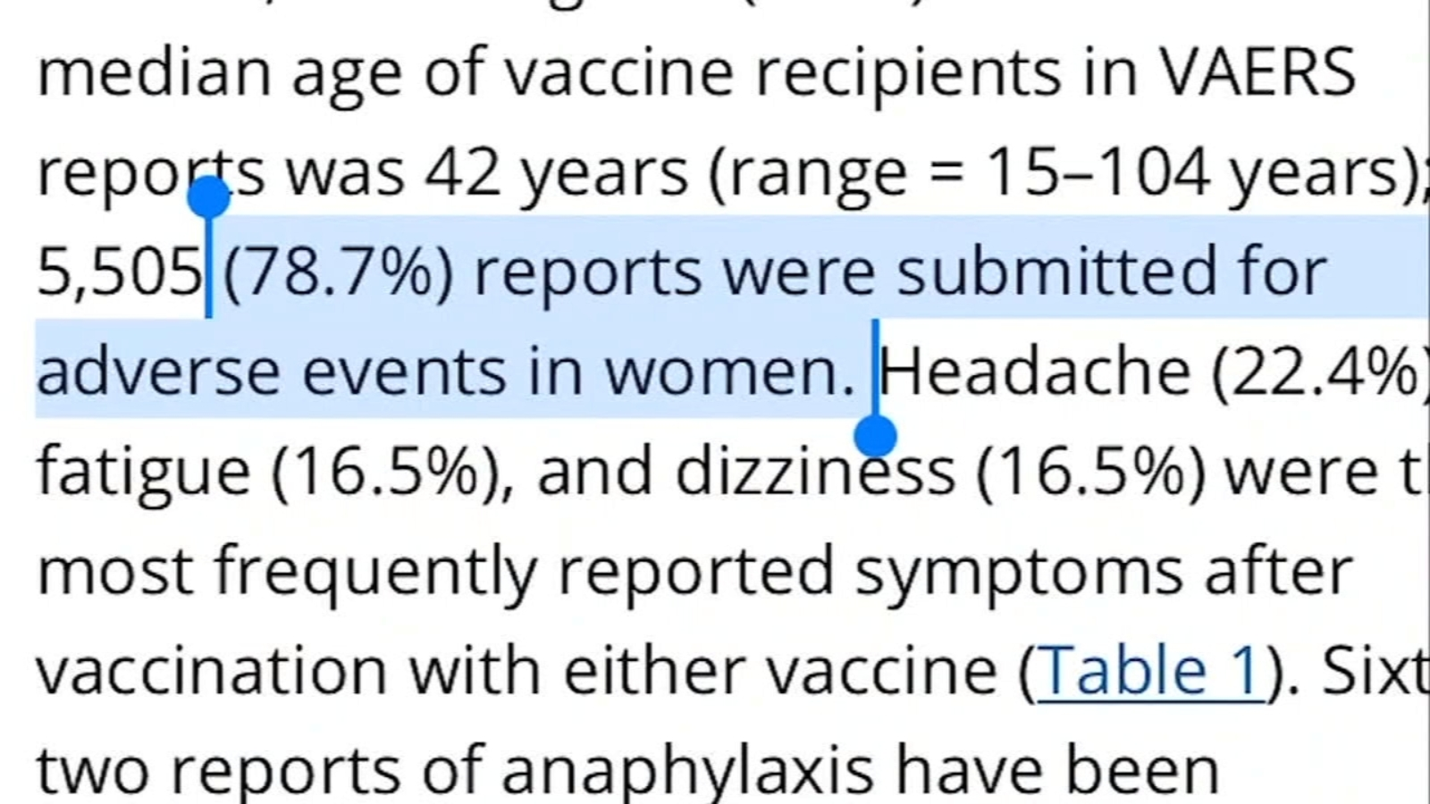 Here's why women and younger people are having more side effects to Pfizer or Moderna vaccine