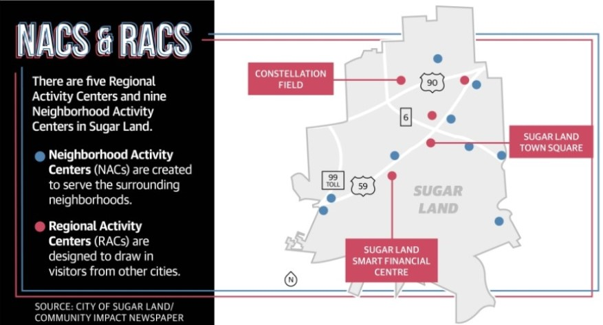 'What does Sugar Land want to be when it grows up?': City officials plan path to redevelopment