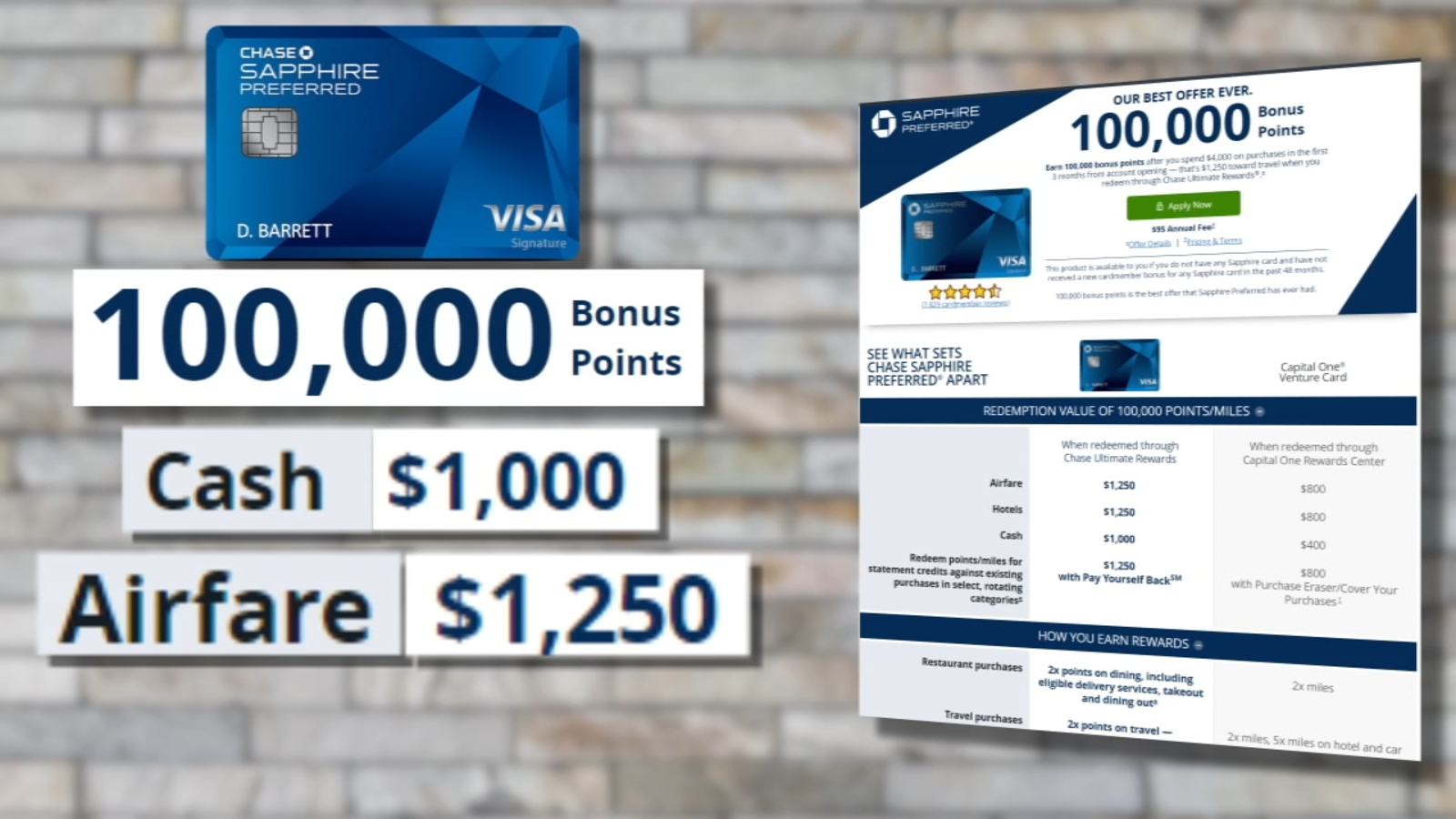 7 On Your Side: Getting the best deals with travel rewards credit cards - ABC7 New York