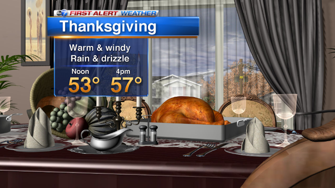From New York to Los Angeles: See your Thanksgiving holiday