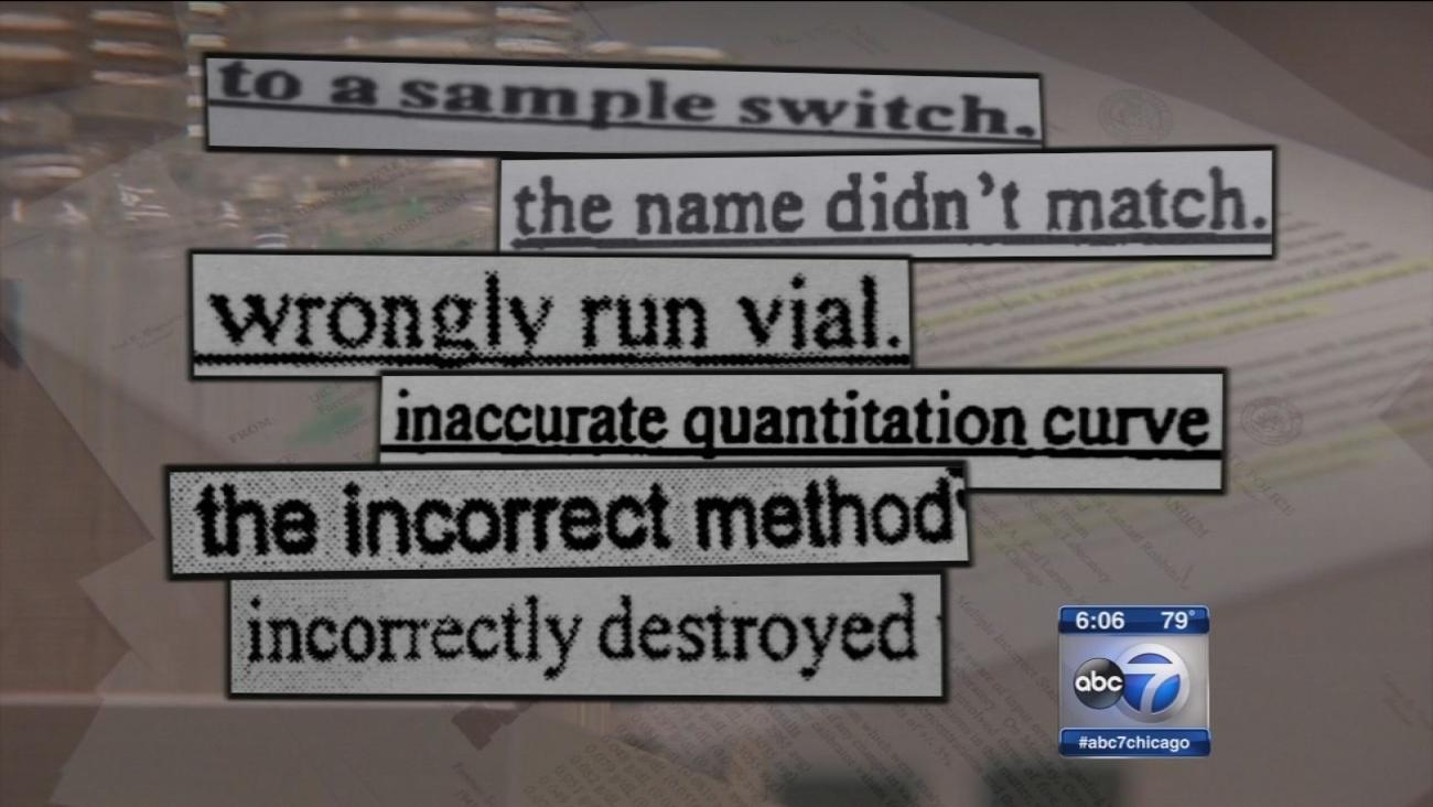 Crime lab investigation