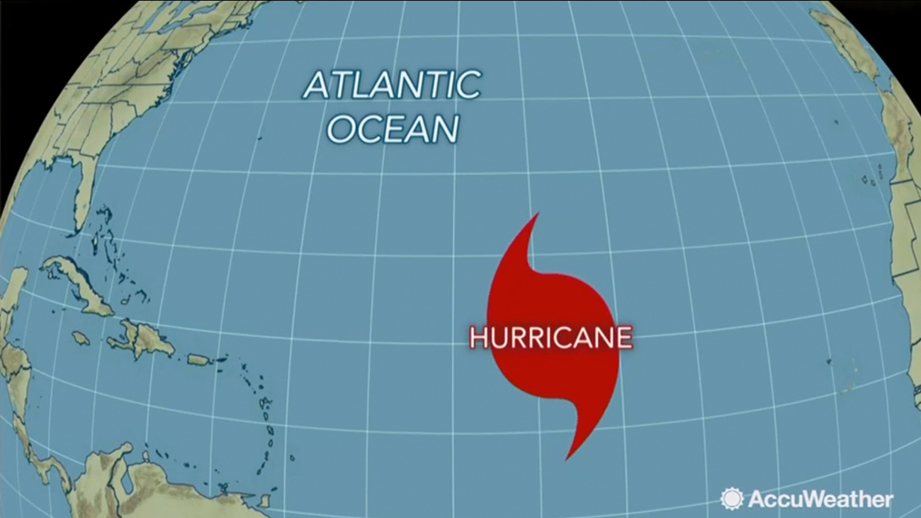 Image of a graphic from AccuWeather depicting the formation of a hurricane.