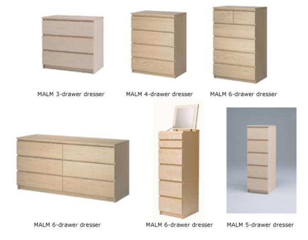 Ikea Recalls 29 Million Dressers After