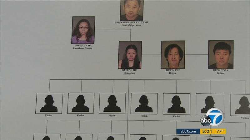 5 arrested in human trafficking ring across Central, Southern California -  ABC7 Los Angeles