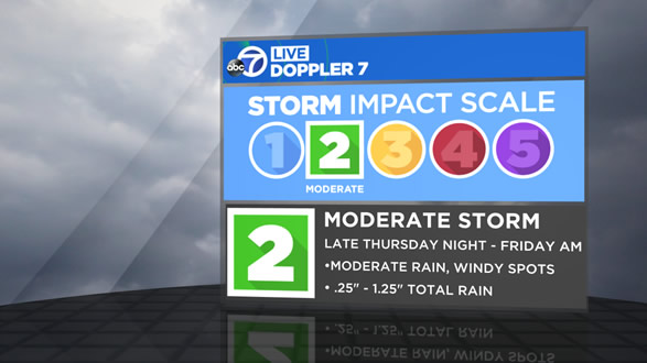 "<div class=""meta image-caption""><div class=""origin-logo origin-image none""><span>none</span></div><span class=""caption-text"">The ABC7 News Storm Impact Scale is seen in this undated image. (KGO-TV)</span></div>"