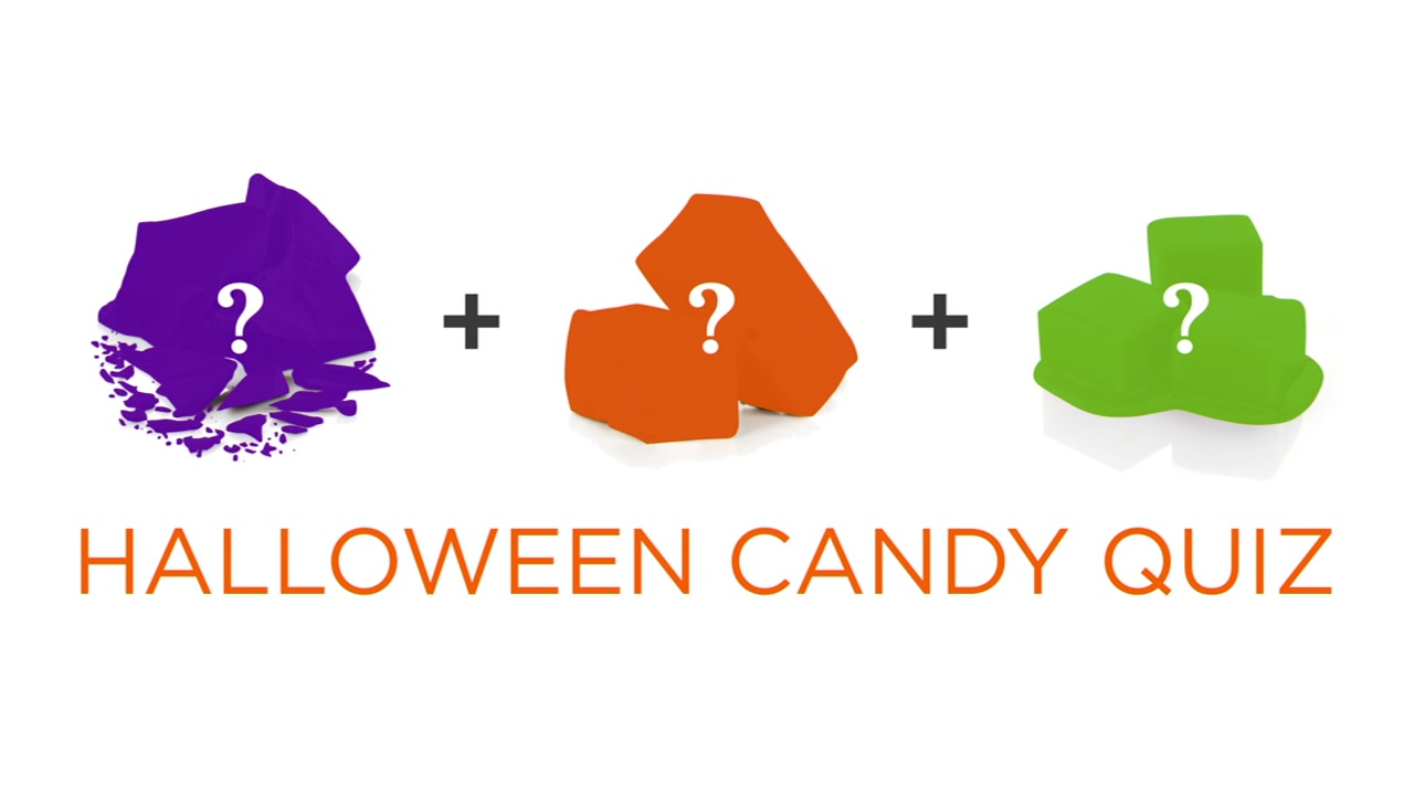 Quiz: Whats Your Halloween Candy IQ