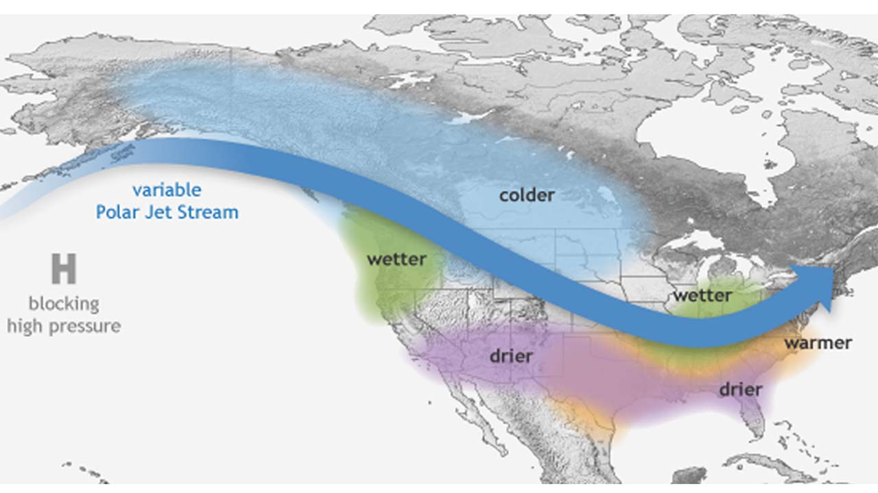 La Nina is officially here