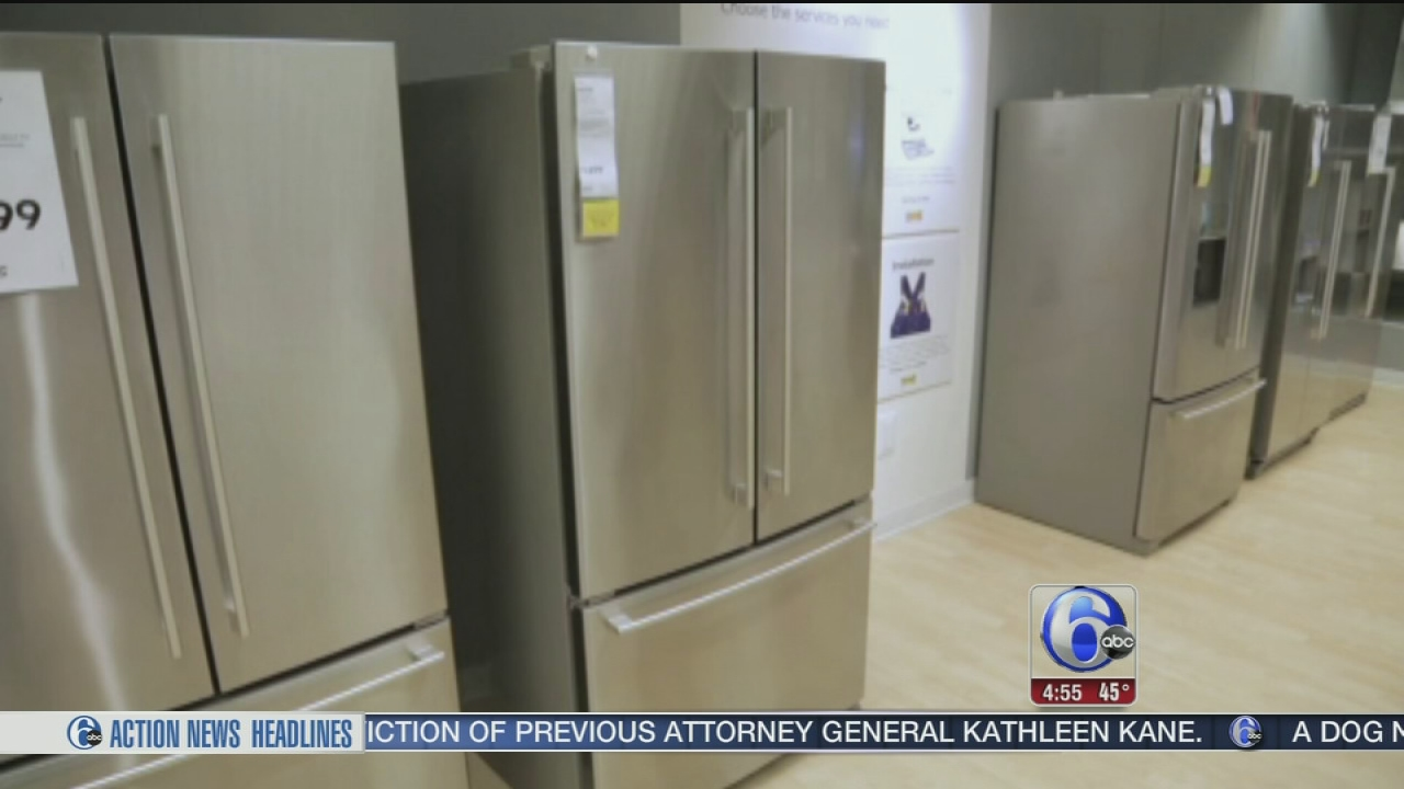 Consumer Reports Should You Ikea Liances