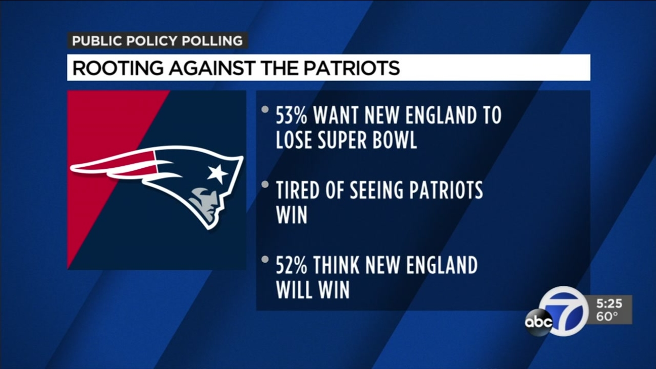 A graphic showing the results of a Super Bowl study are seen in this undated image.