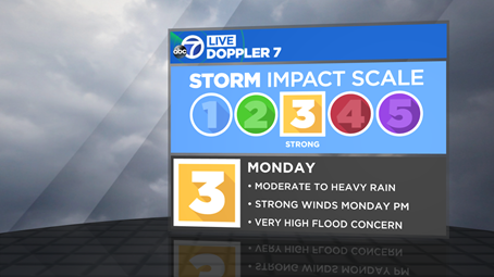 The ABC7 Storm Impact Scale shows a strong storm coming to the Bay Area on Monday Feb. 20, 2017.