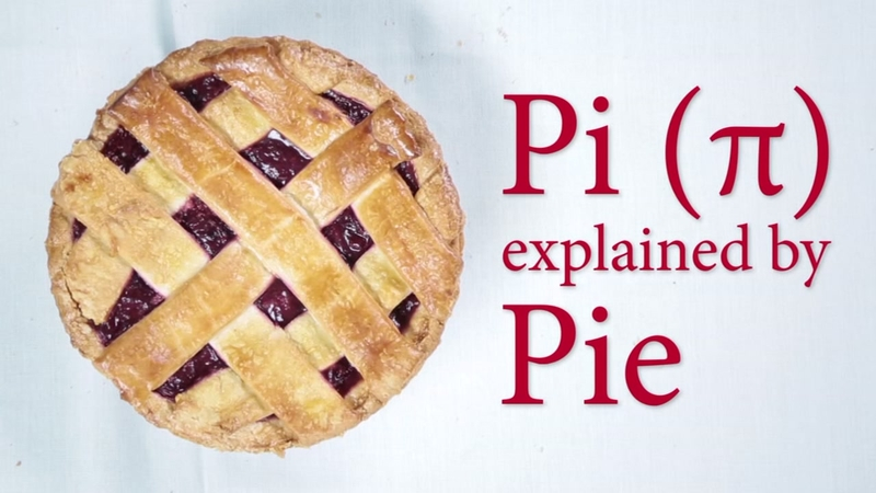Pi Day 2020 What Is Pi Here S An Explanation That Uses Pie Abc7 San Francisco