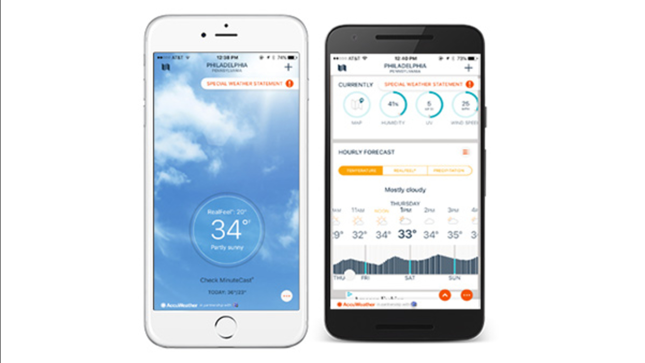 Download The Accuweather App Today
