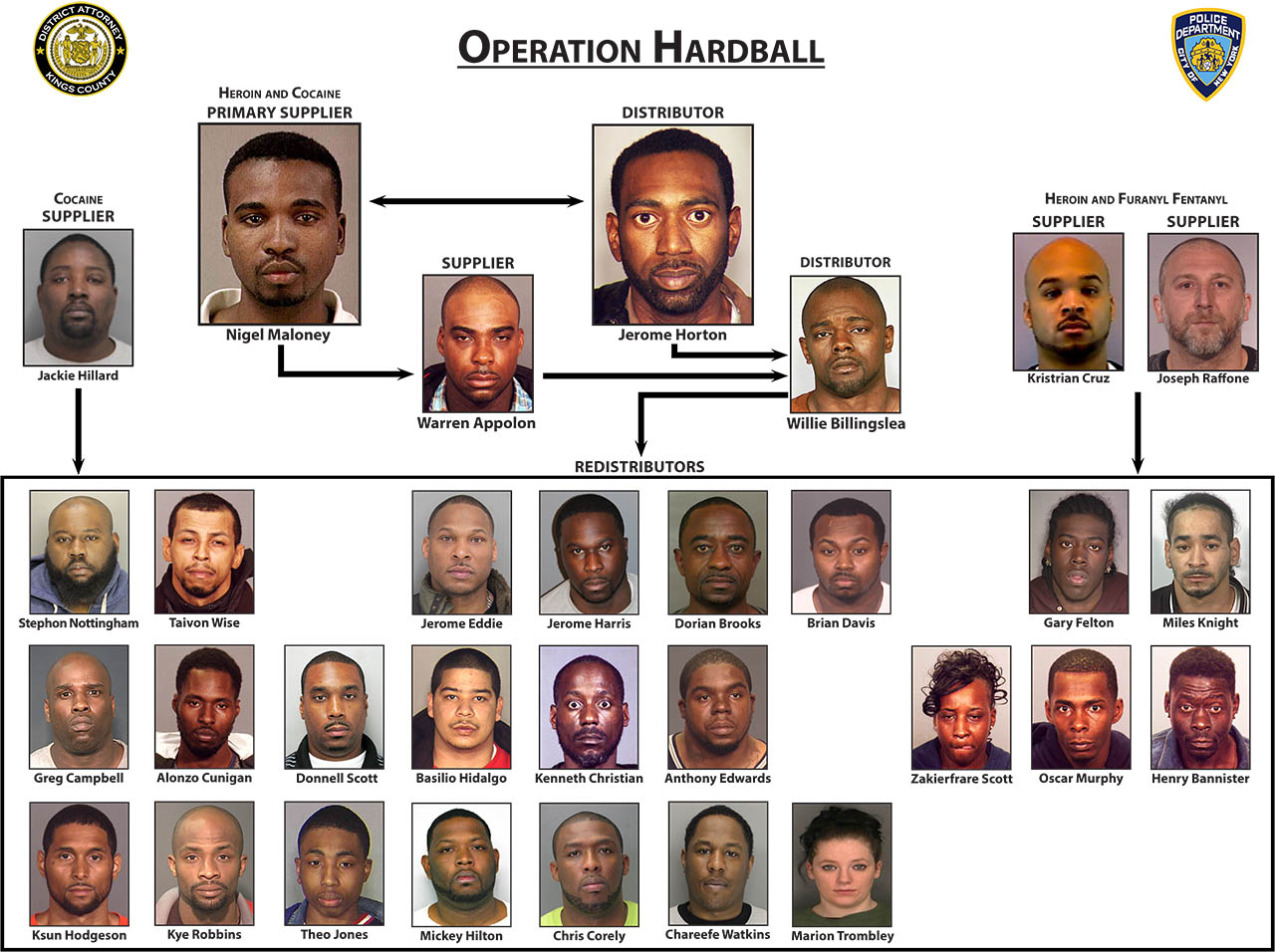 MUGSHOTS: NYPD busts massive NYC drug ring involving heroin, furanyl