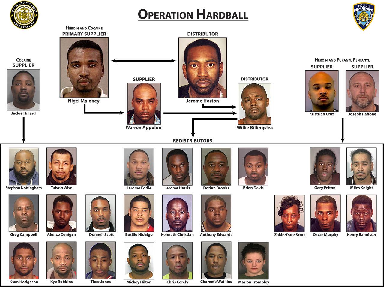 MUGSHOTS: NYPD busts massive NYC drug ring involving heroin