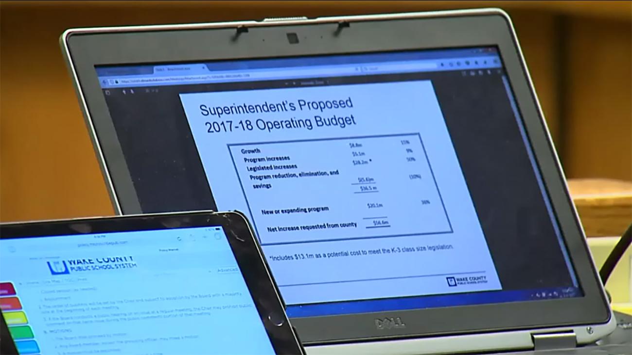 Wake County schools budget