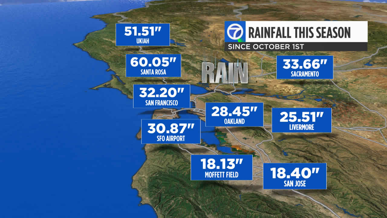 This graphic shows rainfall totals in the Bay Area since Oct. 1, 2017.