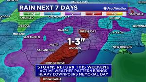 Forecast | abc13 com