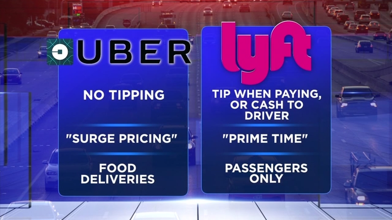What's the difference between Uber and Lyft?