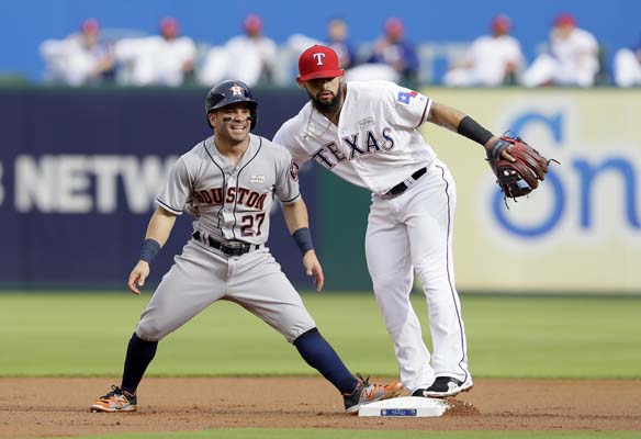 "<div class=""meta image-caption""><div class=""origin-logo origin-image ap""><span>AP</span></div><span class=""caption-text"">Houston Astros' Jose Altuve (27) gets a little help stopping from Texas Rangers second baseman Rougned Odor after sliding into second during game(AP Photo/Tony Gutierrez) (AP)</span></div>"