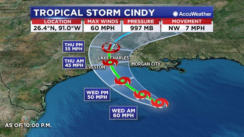 Latest on Tropical Storm Cindy