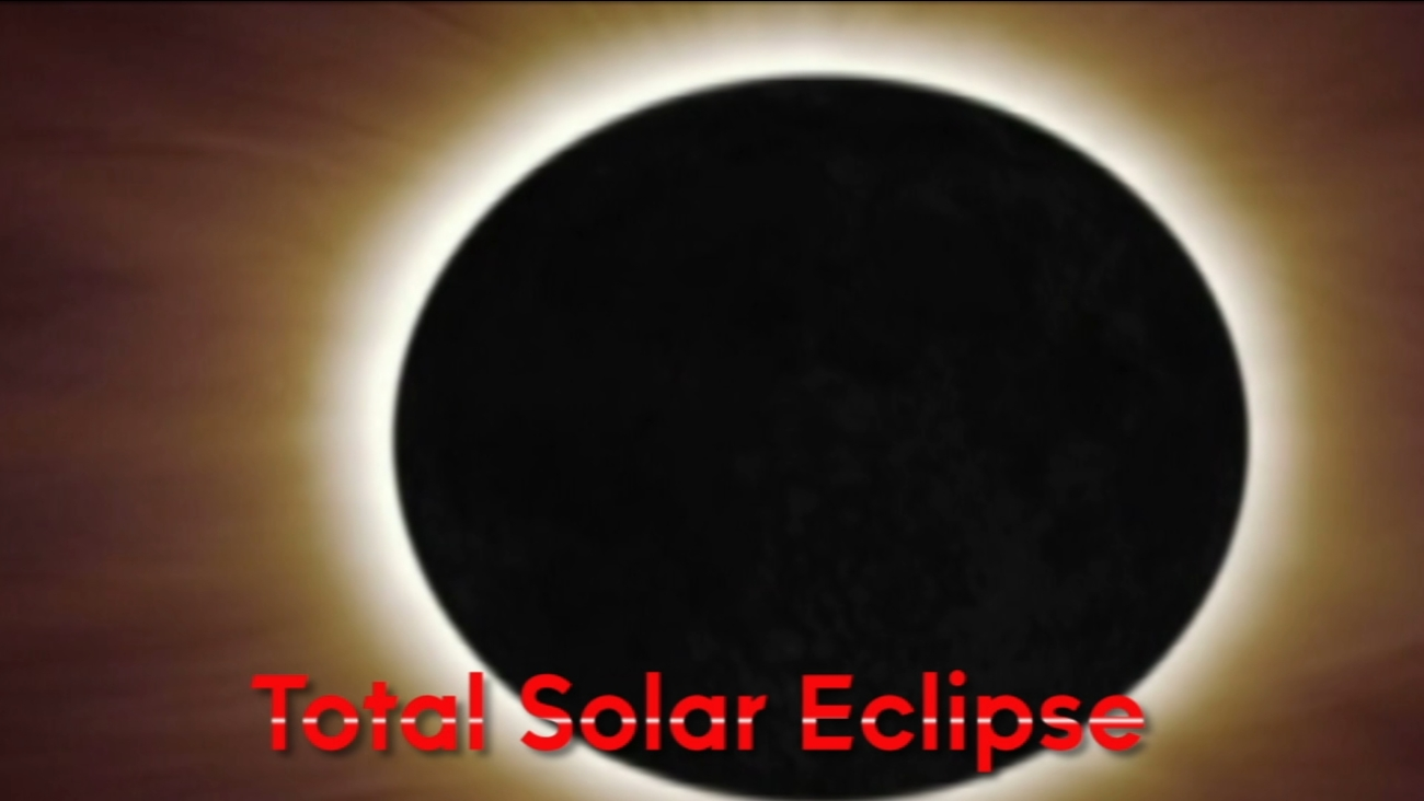 What can we expect in the tri-state area during the solar eclipse?
