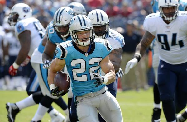 "<div class=""meta image-caption""><div class=""origin-logo origin-image ap""><span>AP</span></div><span class=""caption-text"">Panthers running back Christian McCaffrey (22) bursts through the Titans' defense. (Mark Zaleski)</span></div>"