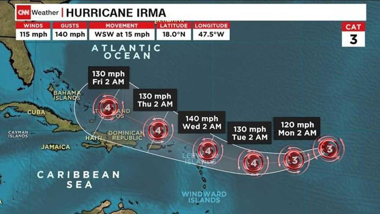 Where will Hurricane Irma go? Nobody knows