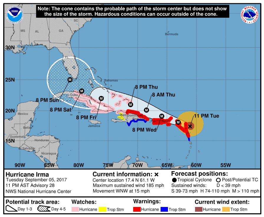 Powerful Hurricane Irma hits first Caribbean islands | abc30.com