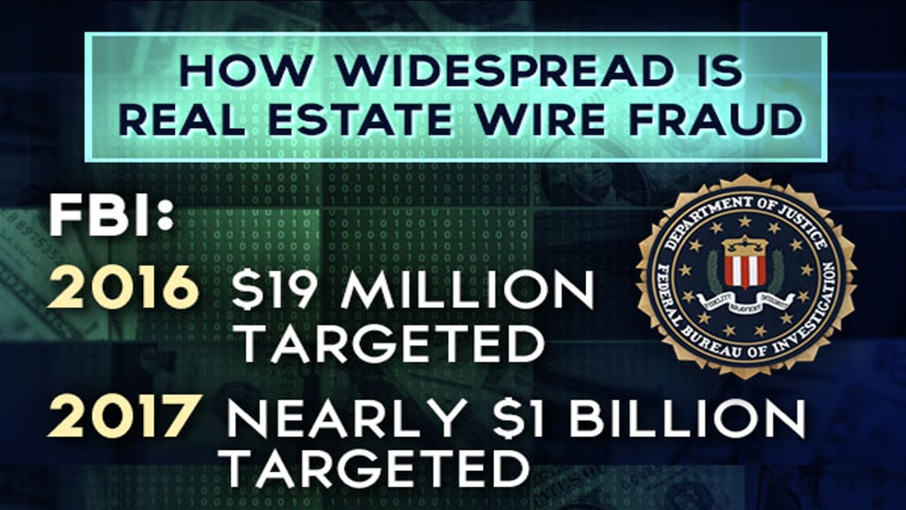 Wired Away Couple Loses Life Savings During Home Purchase Will Check This Wiring But It Be Easier If You Give Me The Most Companies Now Insist On Wire Transfers Because Of Whats Known As A Good Funds Law May Still Able To Use Cashiers Is