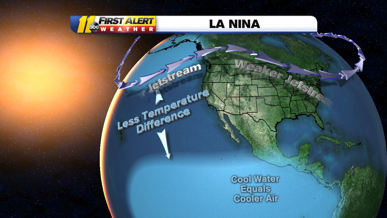 What does La Niña mean for North Carolina?