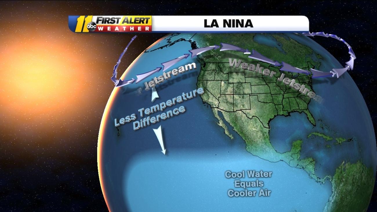 What does La Niña mean for North Carolina?