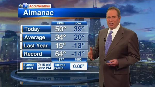 ABC7's chief meteorologist Jerry Taft on December 19, 2017