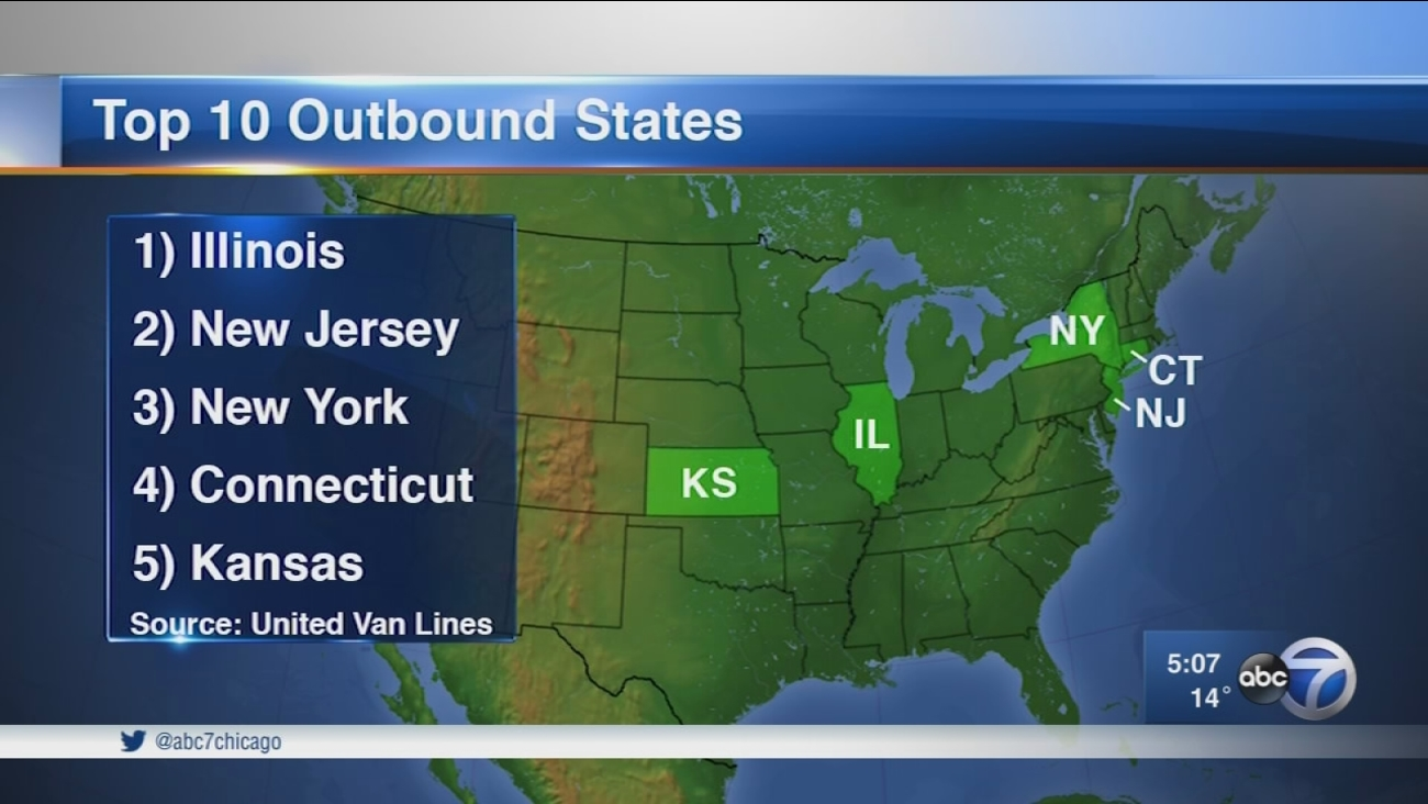 Illinois most moved from state in 2017, study finds | abc7chicago.com