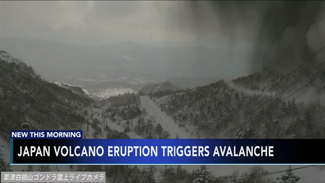 16 skiers hurt by flying rocks, avalanche on japan volcano | 6abc