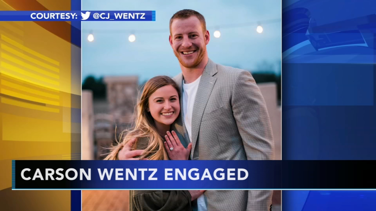 Carson Wentz Wedding.Philadelphia Eagles Quarterback Carson Wentz Confirms He S Now A