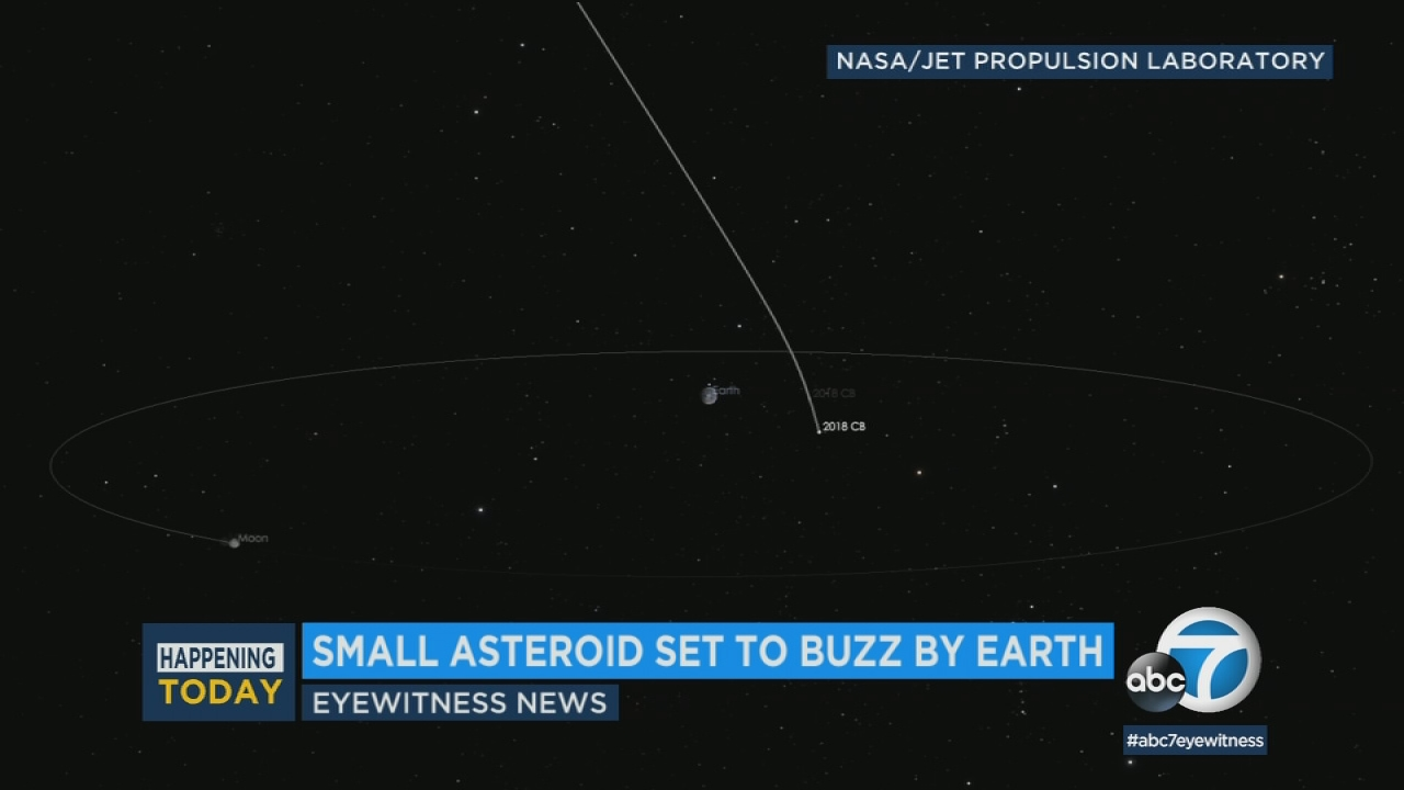 small asteroid to pass close to earth nasa says