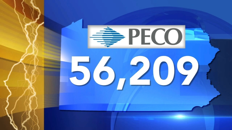 Latest power outage numbers in Delaware Valley for PECO, PPL, PSE&G on