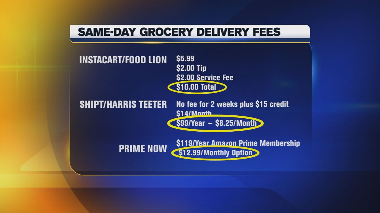 Same-day grocery delivery: ABC 11 tries out three services