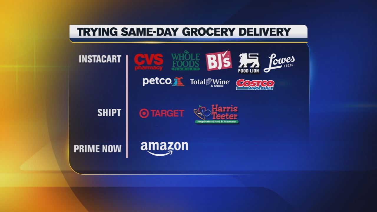 Same-day grocery delivery: ABC 11 tries out three services | abc11 com