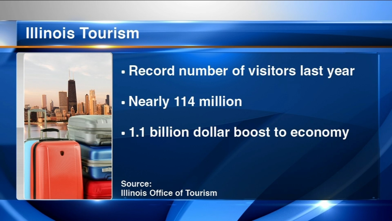 Newsviews Part 1: Record number of Illinois tourists