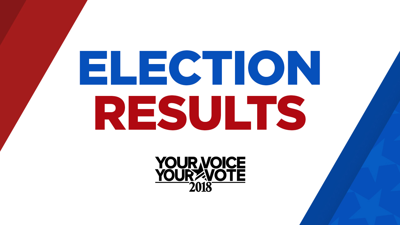 Your Voice, Your Vote: 2018 California Primary election results ...