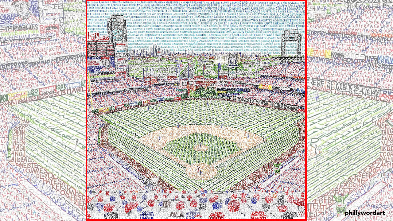 Dan Duffy/Philly Word Art