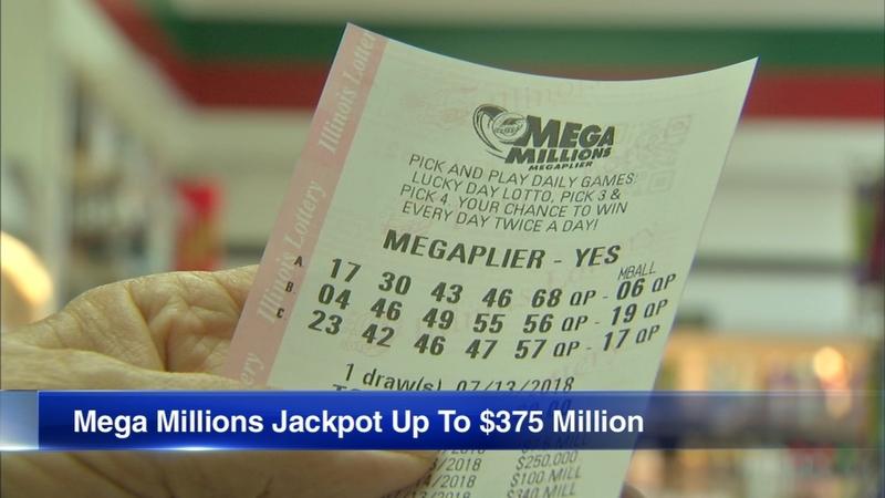 Mega Millions winning numbers drawing yields no winner