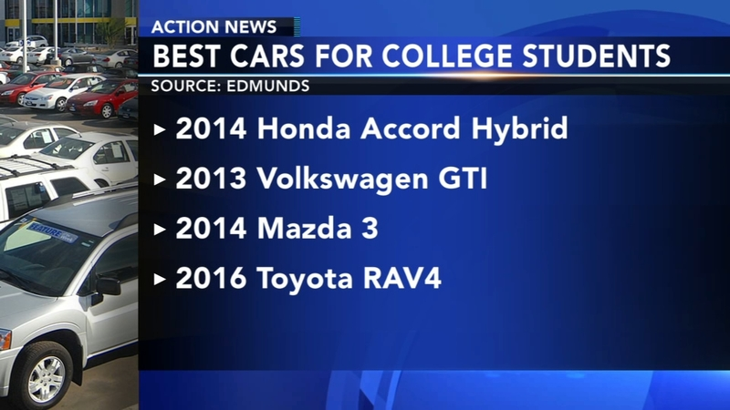 Best Used Cars For College Students >> Edmunds Releases List Of Best Used Cars For College Students