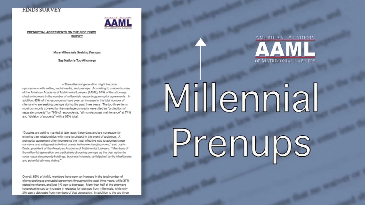 Millennial Generation Going With Prenuptial Agreements Before Saying
