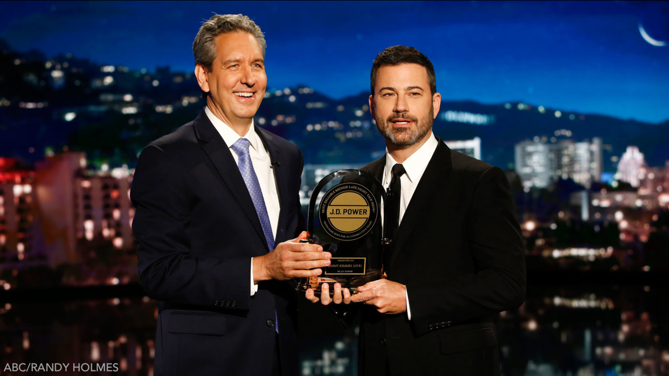 Jimmy Kimmel Live Wins JD Power Award For Most Reliable Midsize Late Night Talk Show
