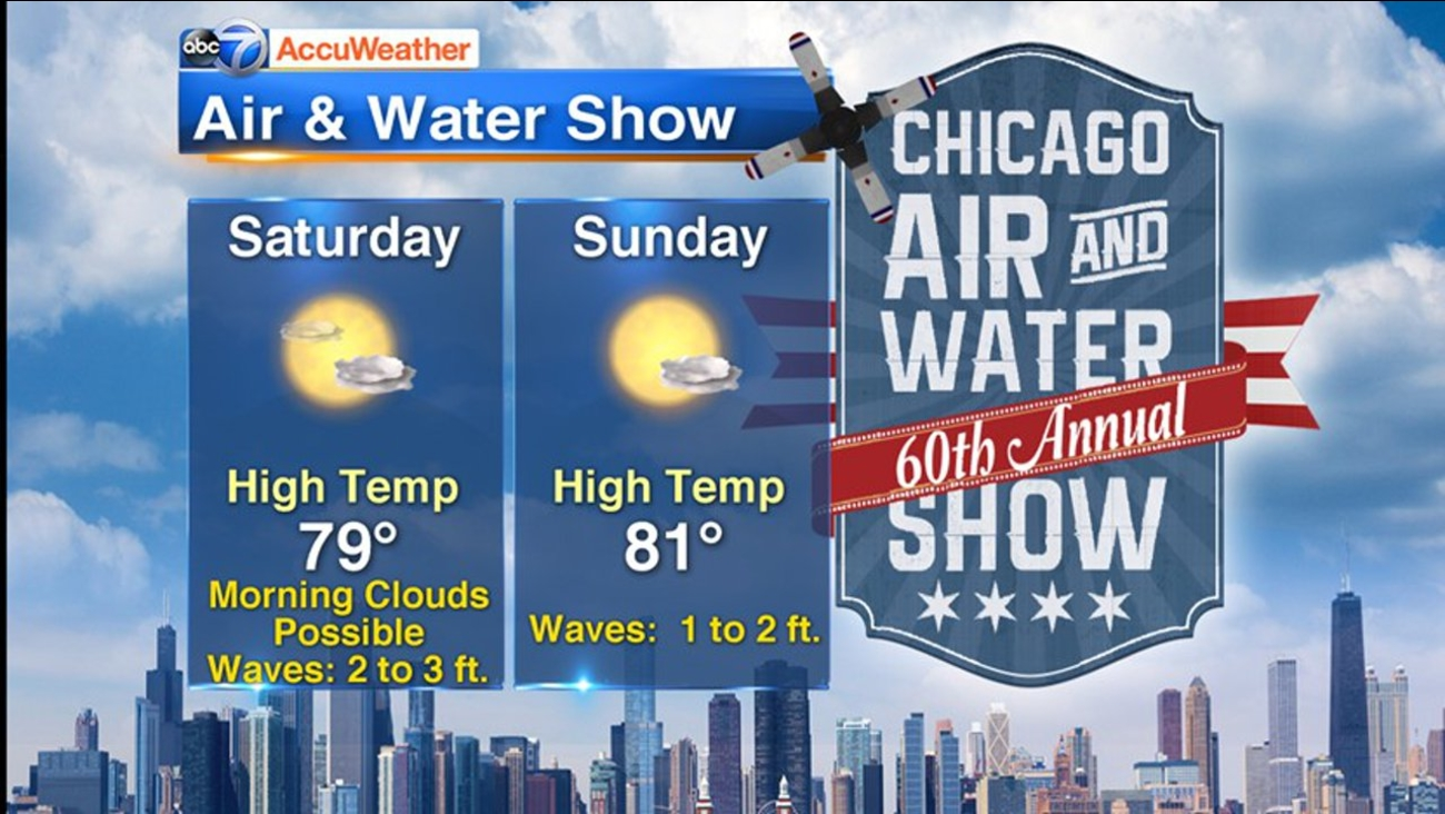 Chicago Air And Water Show Weather Forecast Mostly Skies With Isolated Showers Possible