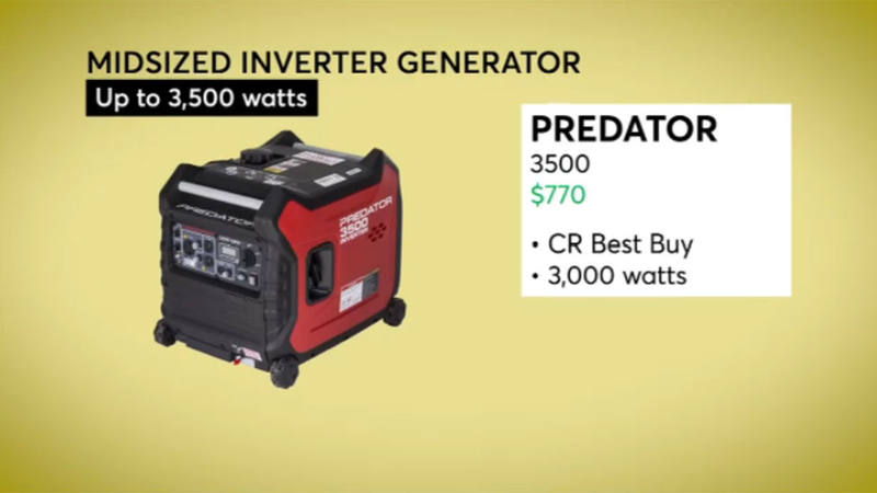 How much generator do I need?