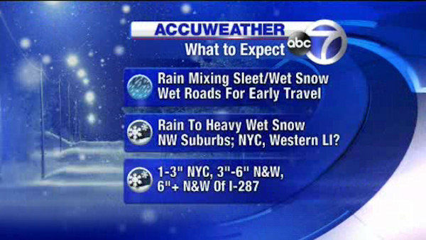 ACCUWEATHER MAPS: Snow storm projections | abc7ny com